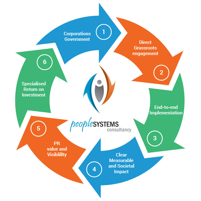 people-system-graph